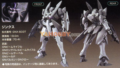 Gundam High Grade 1/144 Model Kit HG GNX-603T GN-X