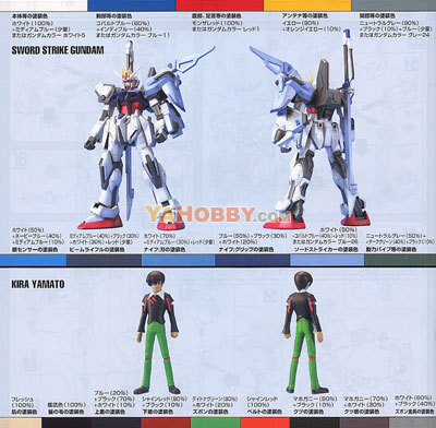 Gundam Seed Destiny 1/100 Model Kit Sword Strike Gundam