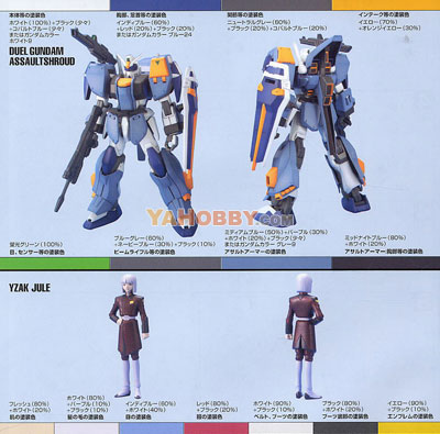 Gundam Seed Destiny 1/100 Model Kit Duel Gundam Assault Shroud