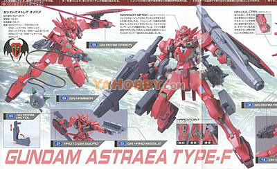 Gundam 00 High Grade 1/144 Model Kit HG Gundam Astraea Type-F