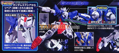 Gundam High Grade  1/144 Model Kit HG Gundam Exia Repair II