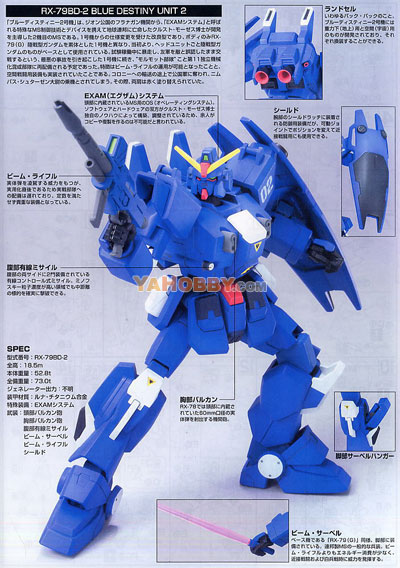Gundam HGUC 1/144 Model Kit RX-79BD-2 Blue Destiny Unit 2